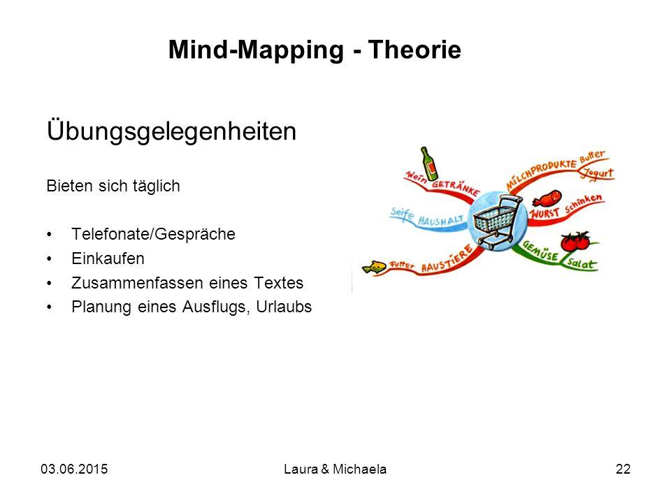 03.06.2015Laura & Michaela22 Übungsgelegenheiten Bieten sich täglich Telefonate/Gespräche Einkaufen Zusammenfassen eines Textes Planung eines Ausflugs, Urlaubs Mind-Mapping - Theorie