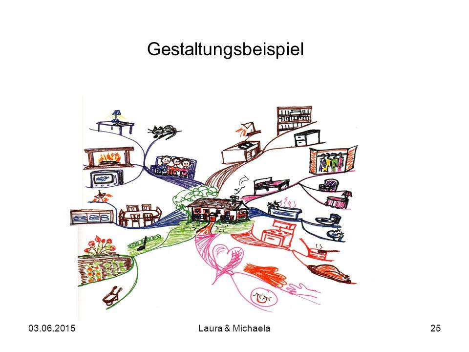 03.06.2015Laura & Michaela25 Gestaltungsbeispiel