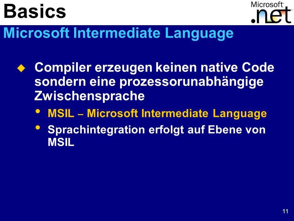 11  Compiler erzeugen keinen native Code sondern eine prozessorunabhängige Zwischensprache MSIL – Microsoft Intermediate Language Sprachintegration erfolgt auf Ebene von MSIL Basics Microsoft Intermediate Language
