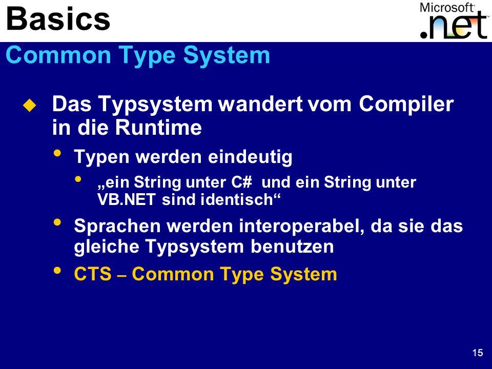 """15  Das Typsystem wandert vom Compiler in die Runtime Typen werden eindeutig """"ein String unter C# und ein String unter VB.NET sind identisch Sprachen werden interoperabel, da sie das gleiche Typsystem benutzen CTS – Common Type System Basics Common Type System"""
