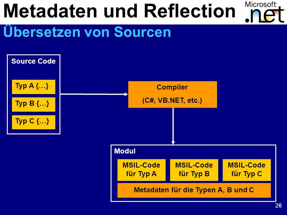 26 Compiler (C#, VB.NET, etc.) Typ A {…} Source Code Typ B {…} Typ C {…} Metadaten für die Typen A, B und C MSIL-Code für Typ A MSIL-Code für Typ B MSIL-Code für Typ C Modul Metadaten und Reflection Übersetzen von Sourcen