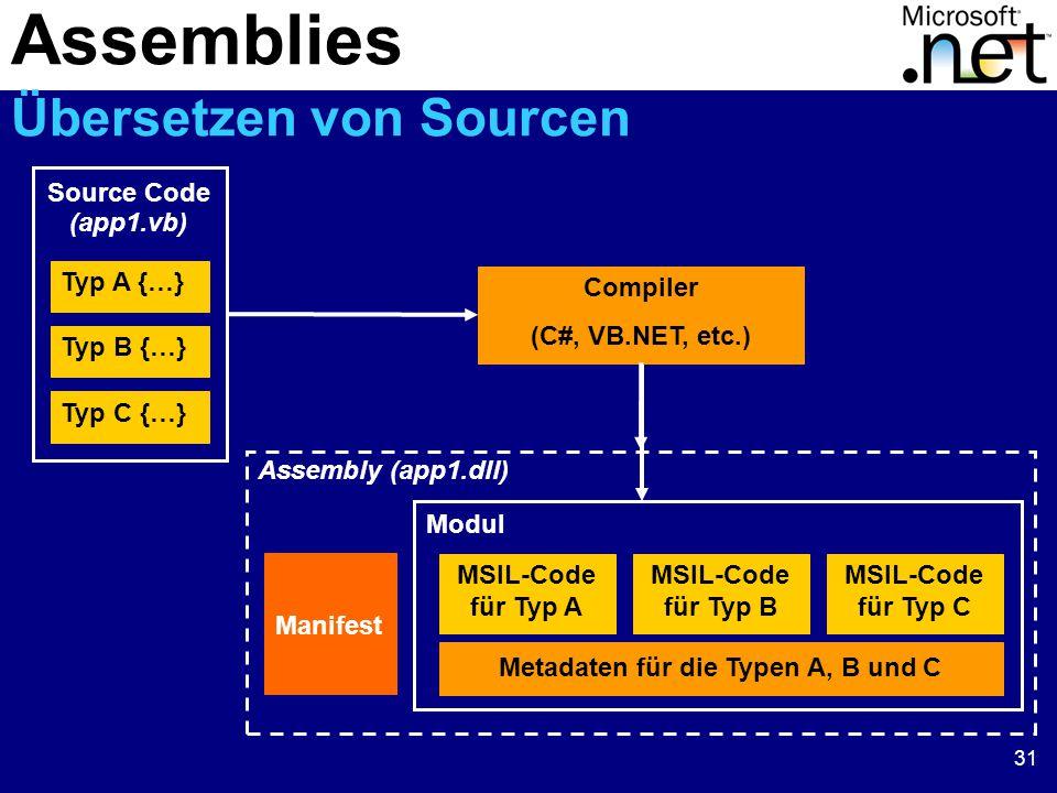 31 Compiler (C#, VB.NET, etc.) Typ A {…} Source Code Typ B {…} Typ C {…} Metadaten für die Typen A, B und C MSIL-Code für Typ A MSIL-Code für Typ B MSIL-Code für Typ C Modul (app1.vb) Manifest Assembly (app1.dll) Assemblies Übersetzen von Sourcen