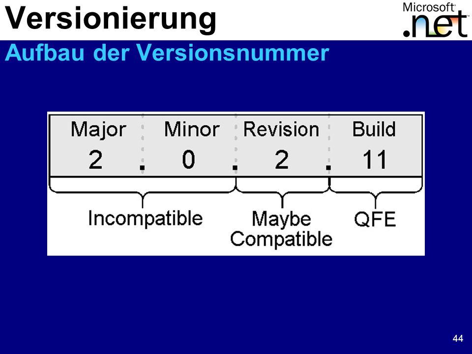 44 Versionierung Aufbau der Versionsnummer