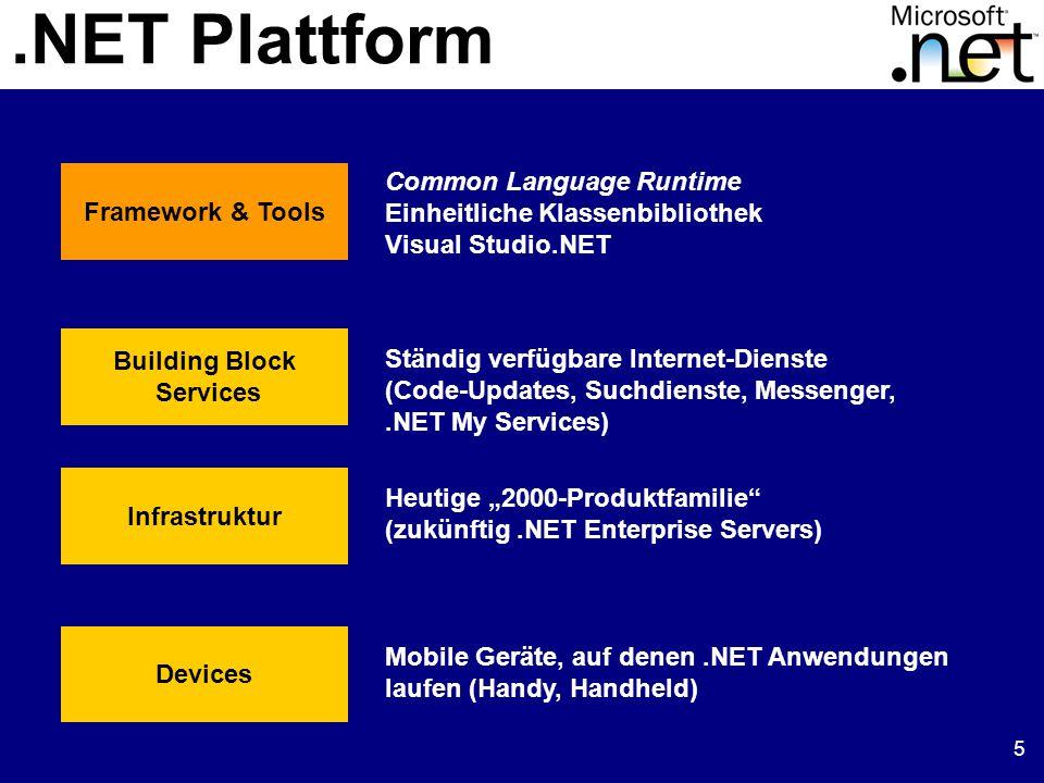 """5.NET Plattform Infrastruktur Framework & Tools Building Block Services Common Language Runtime Einheitliche Klassenbibliothek Visual Studio.NET Ständig verfügbare Internet-Dienste (Code-Updates, Suchdienste, Messenger,.NET My Services) Heutige """"2000-Produktfamilie (zukünftig.NET Enterprise Servers) Devices Mobile Geräte, auf denen.NET Anwendungen laufen (Handy, Handheld)"""
