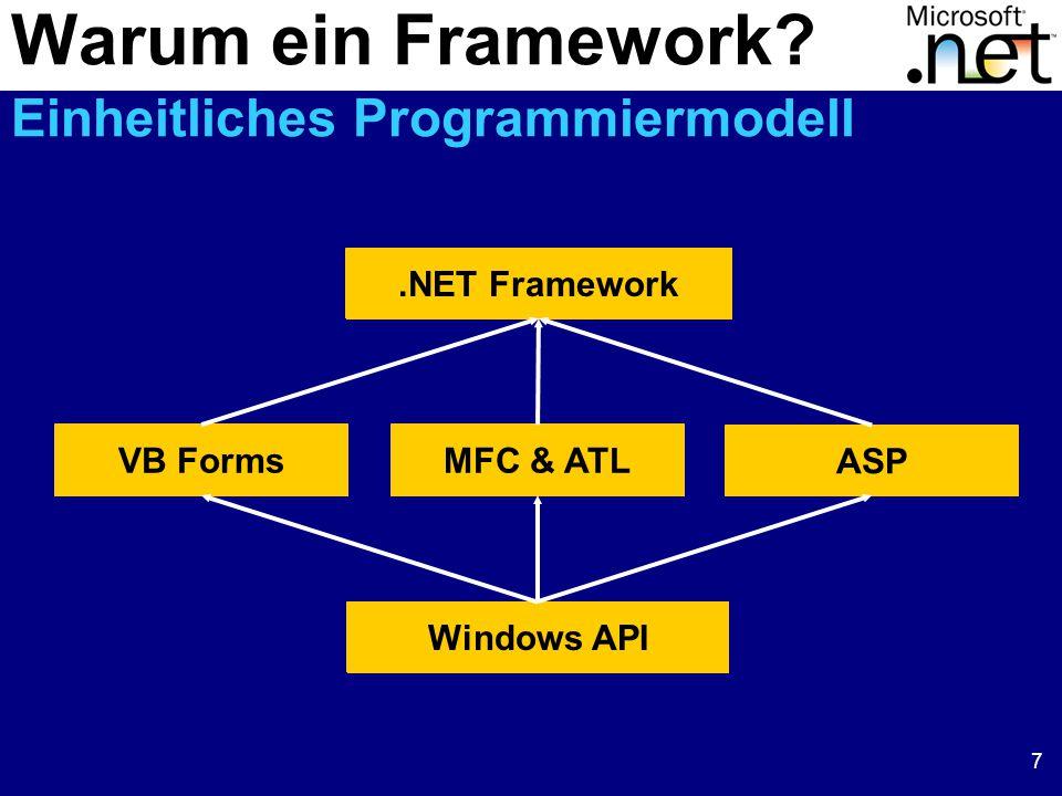 7.NET Framework ASPVB FormsMFC & ATL Windows API Warum ein Framework.