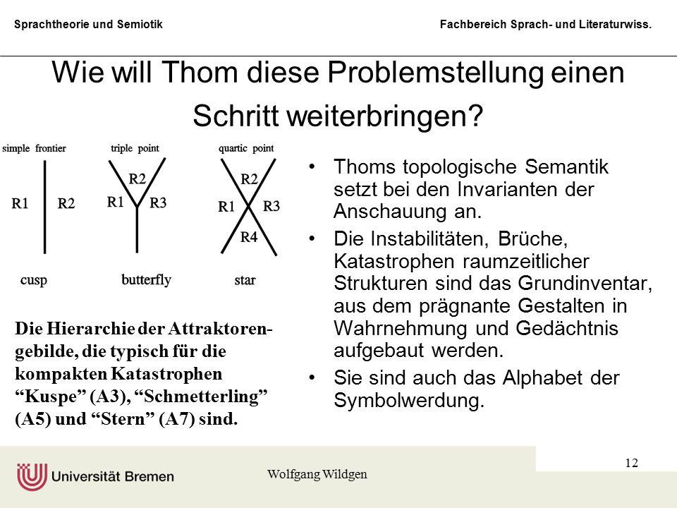 Sprachtheorie und Semiotik Fachbereich Sprach- und Literaturwiss. Wolfgang Wildgen 12 Wie will Thom diese Problemstellung einen Schritt weiterbringen?