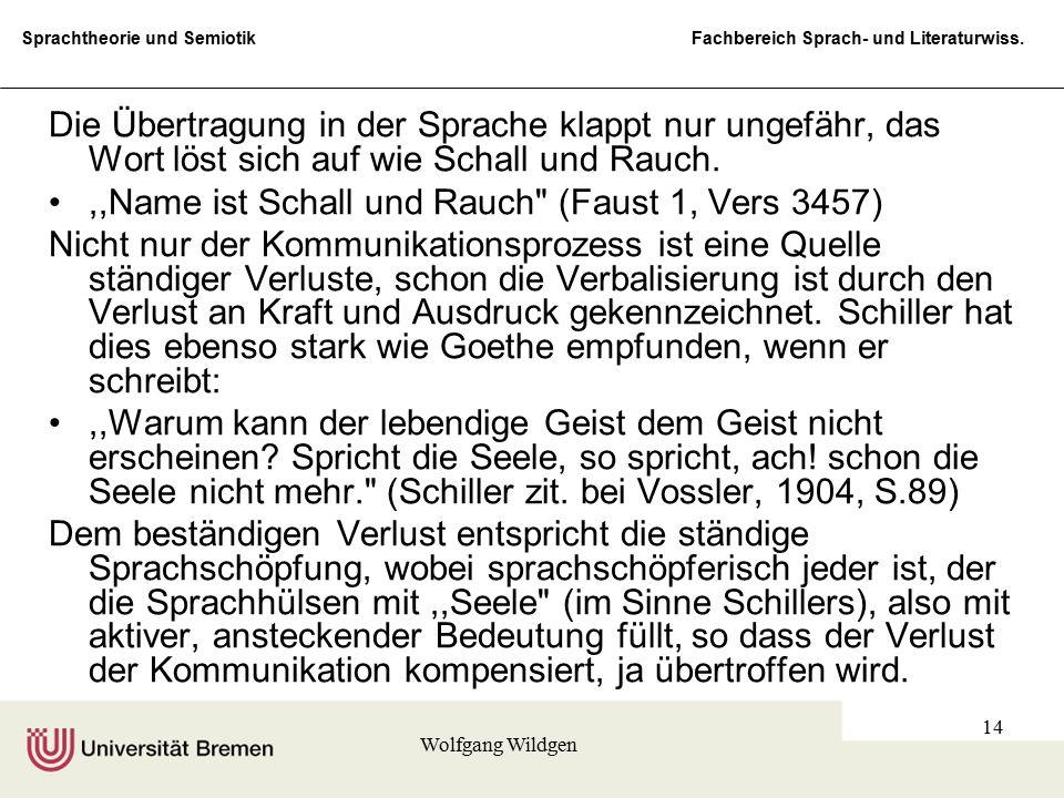 Sprachtheorie und Semiotik Fachbereich Sprach- und Literaturwiss. Wolfgang Wildgen 14 Die Übertragung in der Sprache klappt nur ungefähr, das Wort lös