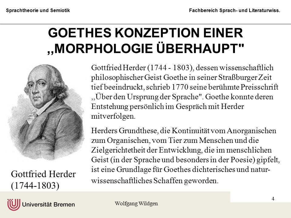 Sprachtheorie und Semiotik Fachbereich Sprach- und Literaturwiss. Wolfgang Wildgen 4 GOETHES KONZEPTION EINER,,MORPHOLOGIE ÜBERHAUPT