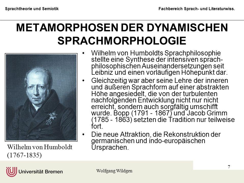 Sprachtheorie und Semiotik Fachbereich Sprach- und Literaturwiss. Wolfgang Wildgen 7 METAMORPHOSEN DER DYNAMISCHEN SPRACHMORPHOLOGIE Wilhelm von Humb