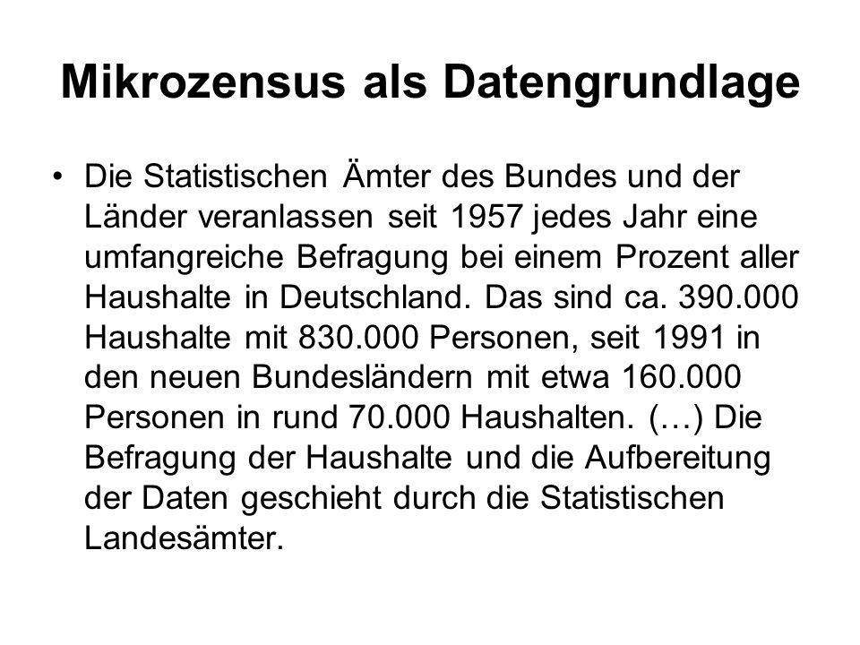 Mikrozensus als Datengrundlage Die Statistischen Ämter des Bundes und der Länder veranlassen seit 1957 jedes Jahr eine umfangreiche Befragung bei eine