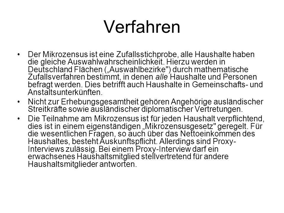 Verfahren Der Mikrozensus ist eine Zufallsstichprobe, alle Haushalte haben die gleiche Auswahlwahrscheinlichkeit. Hierzu werden in Deutschland Flächen