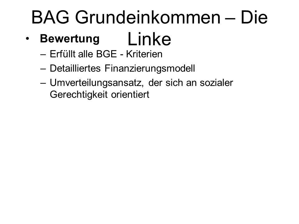 BAG Grundeinkommen – Die Linke Bewertung –Erfüllt alle BGE - Kriterien –Detailliertes Finanzierungsmodell –Umverteilungsansatz, der sich an sozialer G