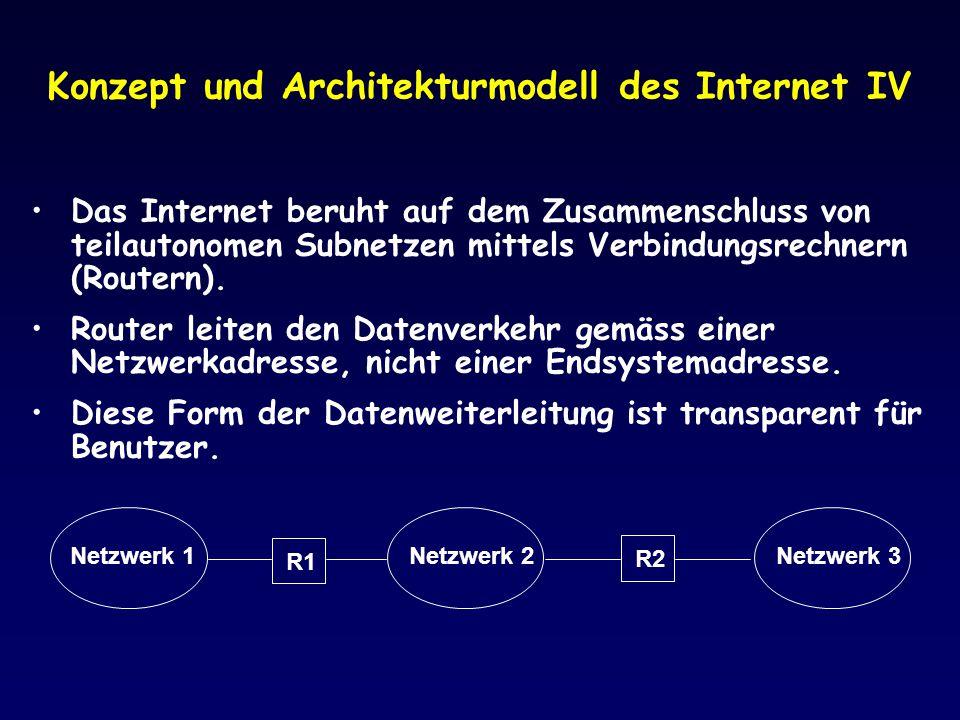 Konzept und Architekturmodell des Internet IV Das Internet beruht auf dem Zusammenschluss von teilautonomen Subnetzen mittels Verbindungsrechnern (Rou