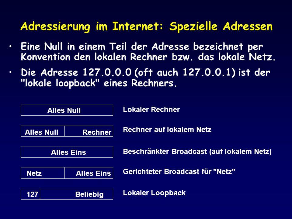 Adressierung im Internet: Spezielle Adressen Alles Null Alles Null Rechner Alles Eins Netz Alles Eins 127 Beliebig Lokaler Rechner Rechner auf lokalem