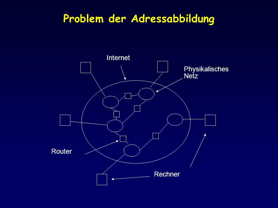 Problem der Adressabbildung Rechner Internet Router Physikalisches Netz