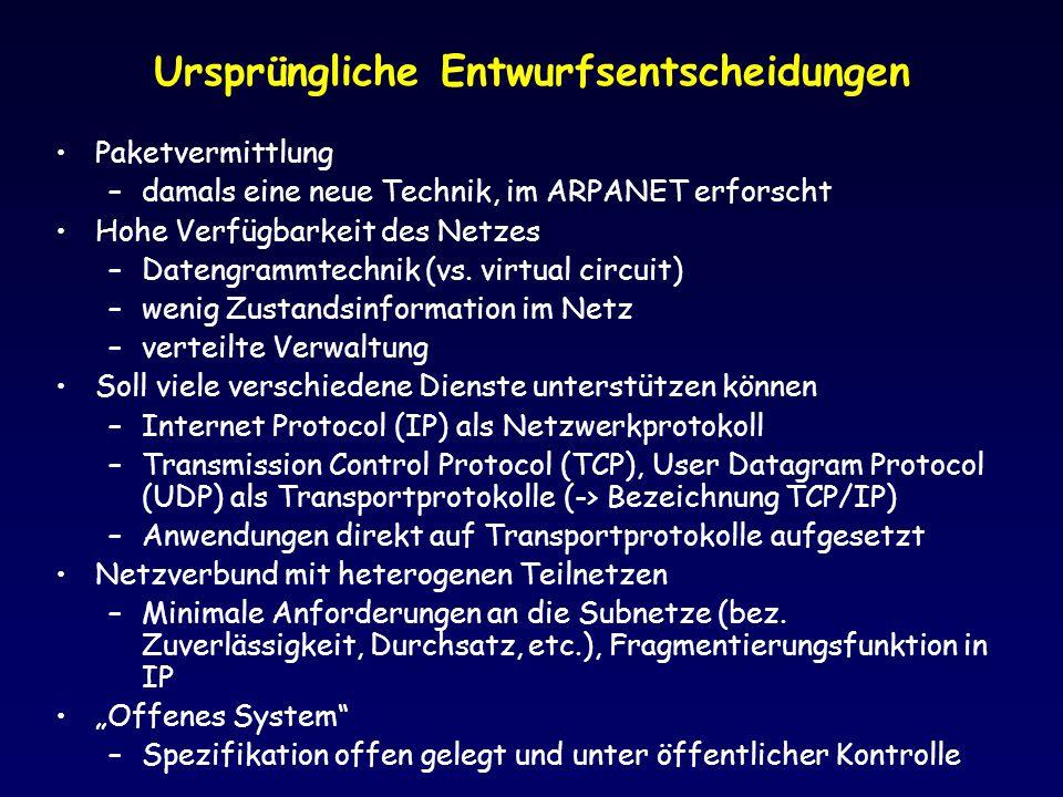 Schichtenarchitektur von TCP/IP
