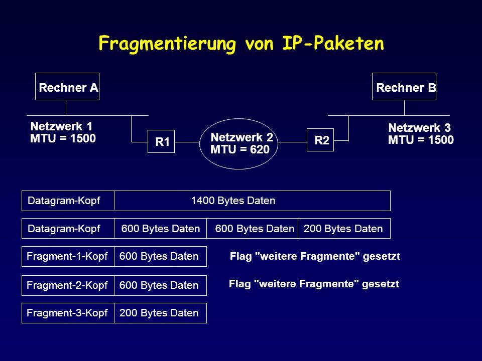 Fragmentierung von IP-Paketen Netzwerk 2 MTU = 620 R1 Rechner ARechner B R2 Netzwerk 1 MTU = 1500 Netzwerk 3 MTU = 1500 Datagram-Kopf 1400 Bytes Daten
