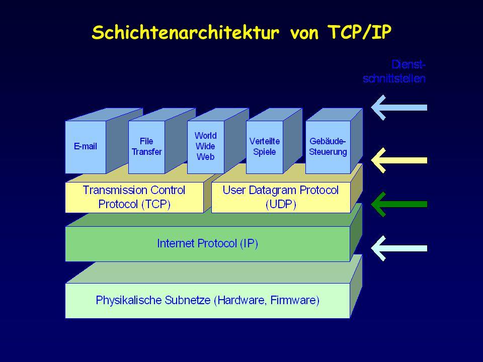 Dienstschnittstellen zur Anwendung: nicht standardisiert, anwendungsabhängig zu den Transportprotokollen: De-facto Standard (socket-Schnittstelle) –Dienst von UDP: Verbindungslos, unzuverlässig –Dienst von TCP: Verbindungsorientiert, zuverlässig zu IP: Eingschränkt auf Super-User / Systemprogramme, via raw socket –Verbindungslos, unzuverlässig zu den phys.