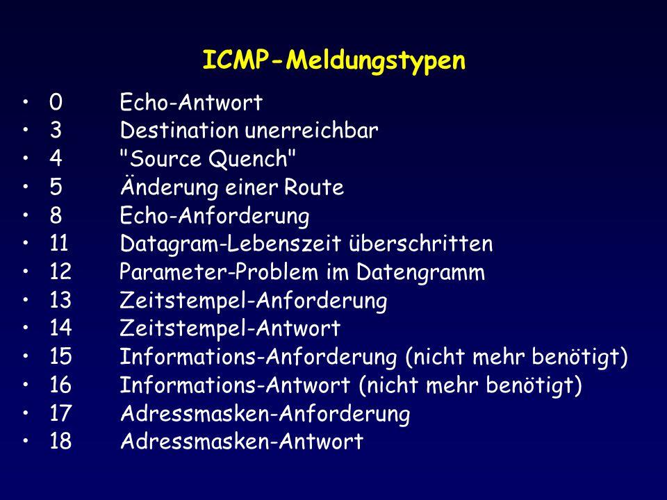 ICMP-Meldungstypen 0Echo-Antwort 3Destination unerreichbar 4