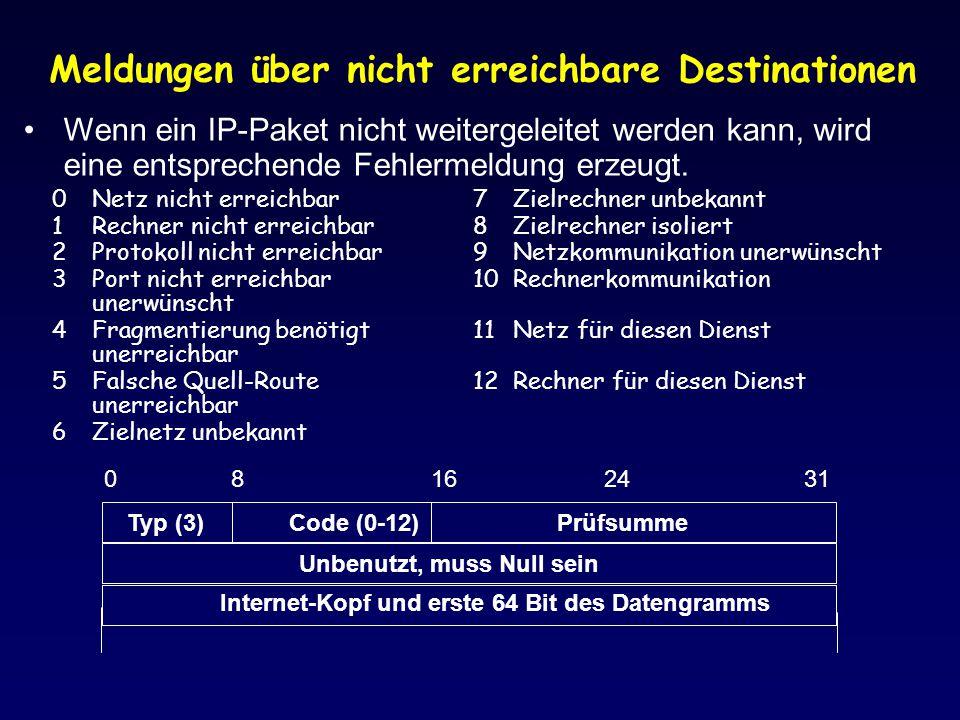 Meldungen über nicht erreichbare Destinationen 0 8 16 24 31 Typ (3)Prüfsumme Unbenutzt, muss Null sein Internet-Kopf und erste 64 Bit des Datengramms