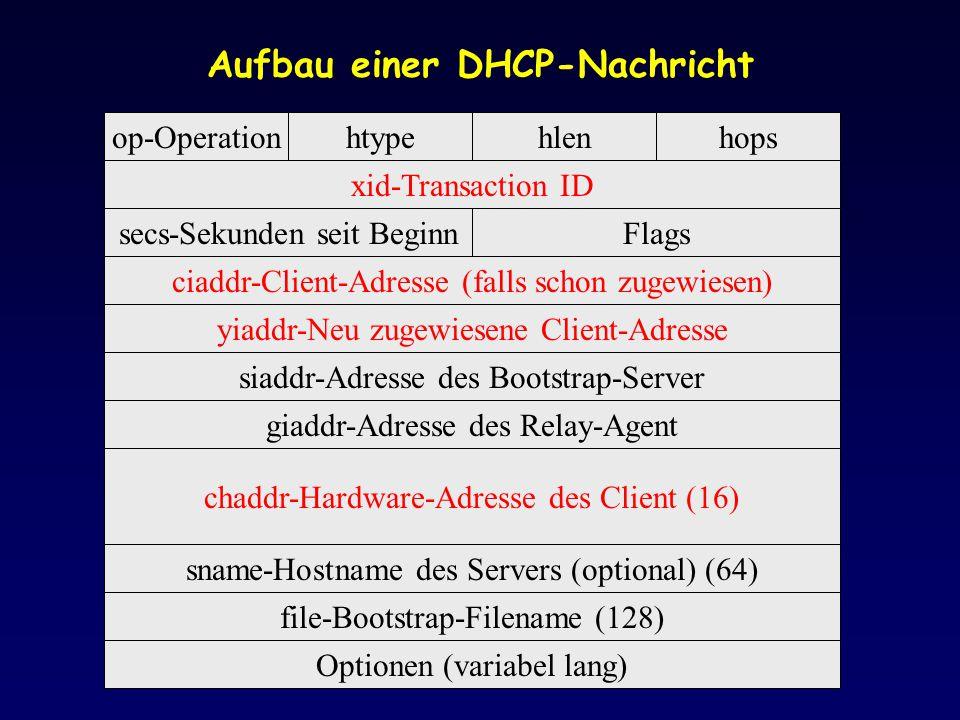 Aufbau einer DHCP-Nachricht htypeop-Operationhlenhops xid-Transaction ID secs-Sekunden seit Beginn ciaddr-Client-Adresse (falls schon zugewiesen) yiad