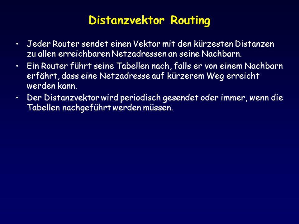 Distanzvektor Routing Jeder Router sendet einen Vektor mit den kürzesten Distanzen zu allen erreichbaren Netzadressen an seine Nachbarn. Ein Router fü