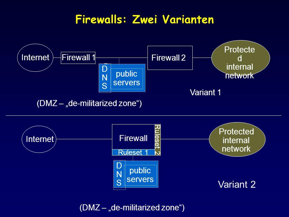 "Firewalls: Zwei Varianten InternetFirewall 1 Firewall 2 Protecte d internal network DNSDNS (DMZ – ""de-militarized zone"") public servers DNSDNS Variant"