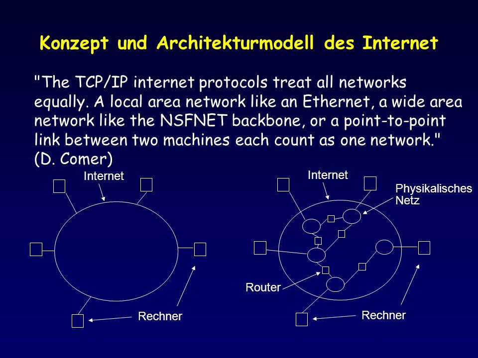 Konzept und Architekturmodell des Internet IV Das Internet beruht auf dem Zusammenschluss von teilautonomen Subnetzen mittels Verbindungsrechnern (Routern).