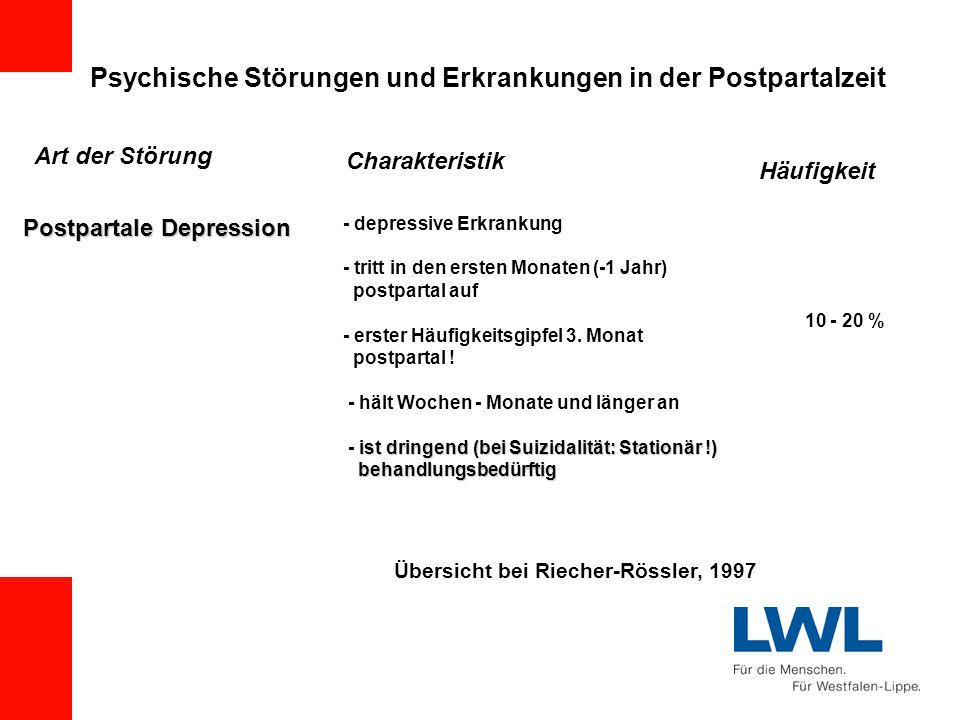 Psychische Störungen und Erkrankungen in der Postpartalzeit Art der Störung Charakteristik Häufigkeit Postpartale Depression Postpartale Depression - depressive Erkrankung - tritt in den ersten Monaten (-1 Jahr) postpartal auf - erster Häufigkeitsgipfel 3.