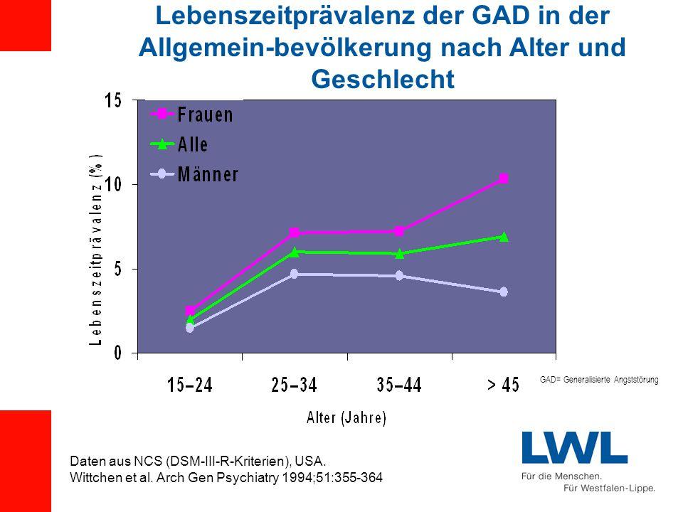 Lebenszeitprävalenz der GAD in der Allgemein-bevölkerung nach Alter und Geschlecht Daten aus NCS (DSM-III-R-Kriterien), USA.