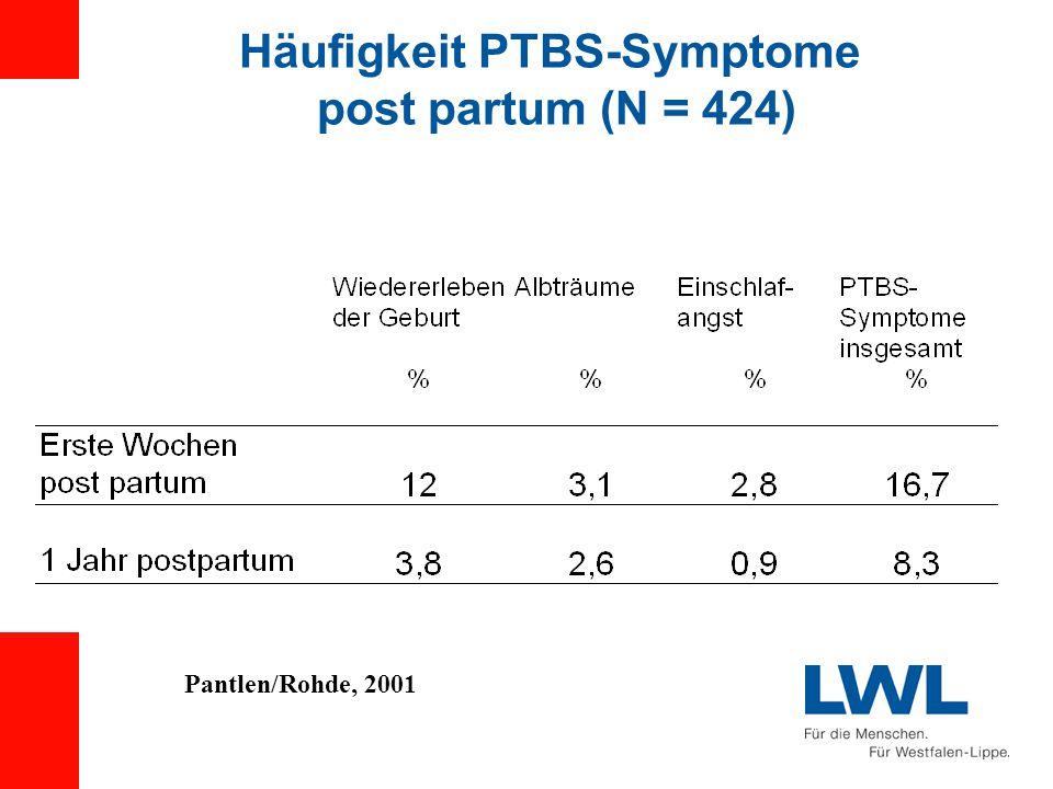 Häufigkeit PTBS-Symptome post partum (N = 424) Pantlen/Rohde, 2001