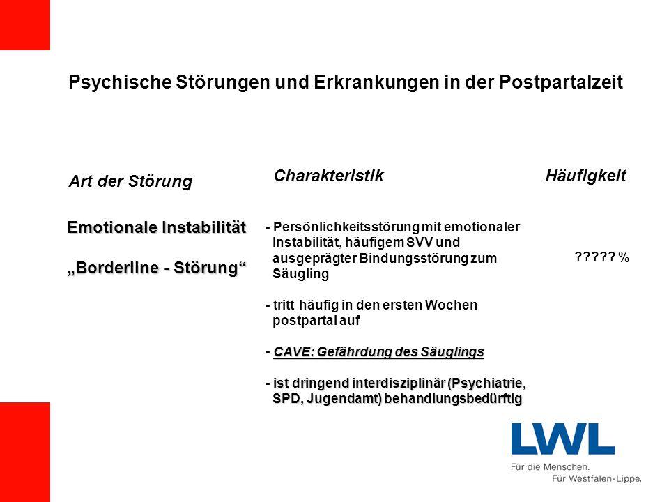 """Psychische Störungen und Erkrankungen in der Postpartalzeit Art der Störung Charakteristik Häufigkeit Emotionale Instabilität """"Borderline - Störung - Persönlichkeitsstörung mit emotionaler Instabilität, häufigem SVV und ausgeprägter Bindungsstörung zum Säugling - tritt häufig in den ersten Wochen postpartal auf CAVE: Gefährdung des Säuglings - CAVE: Gefährdung des Säuglings ist dringend interdisziplinär (Psychiatrie, - ist dringend interdisziplinär (Psychiatrie, SPD, Jugendamt) behandlungsbedürftig SPD, Jugendamt) behandlungsbedürftig ????."""