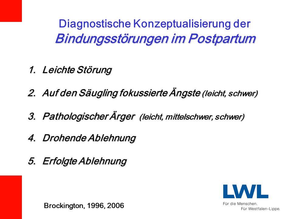 Bindungsstörungen im Postpartum Diagnostische Konzeptualisierung der Bindungsstörungen im Postpartum 1.Leichte Störung 2.Auf den Säugling fokussierte Ängste (leicht, schwer) 3.Pathologischer Ärger (leicht, mittelschwer, schwer) 4.Drohende Ablehnung 5.Erfolgte Ablehnung Brockington, 1996, 2006