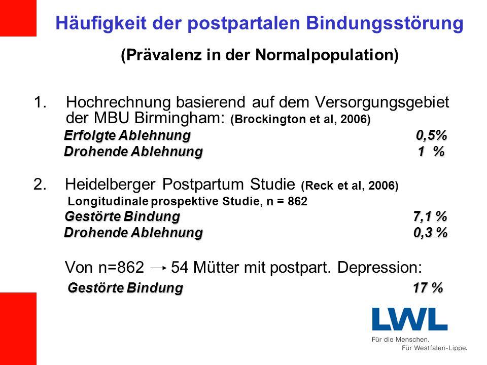 Häufigkeit der postpartalen Bindungsstörung (Prävalenz in der Normalpopulation) 1.Hochrechnung basierend auf dem Versorgungsgebiet der MBU Birmingham: (Brockington et al, 2006) Erfolgte Ablehnung 0,5% Erfolgte Ablehnung 0,5% Drohende Ablehnung 1 % Drohende Ablehnung 1 % 2.