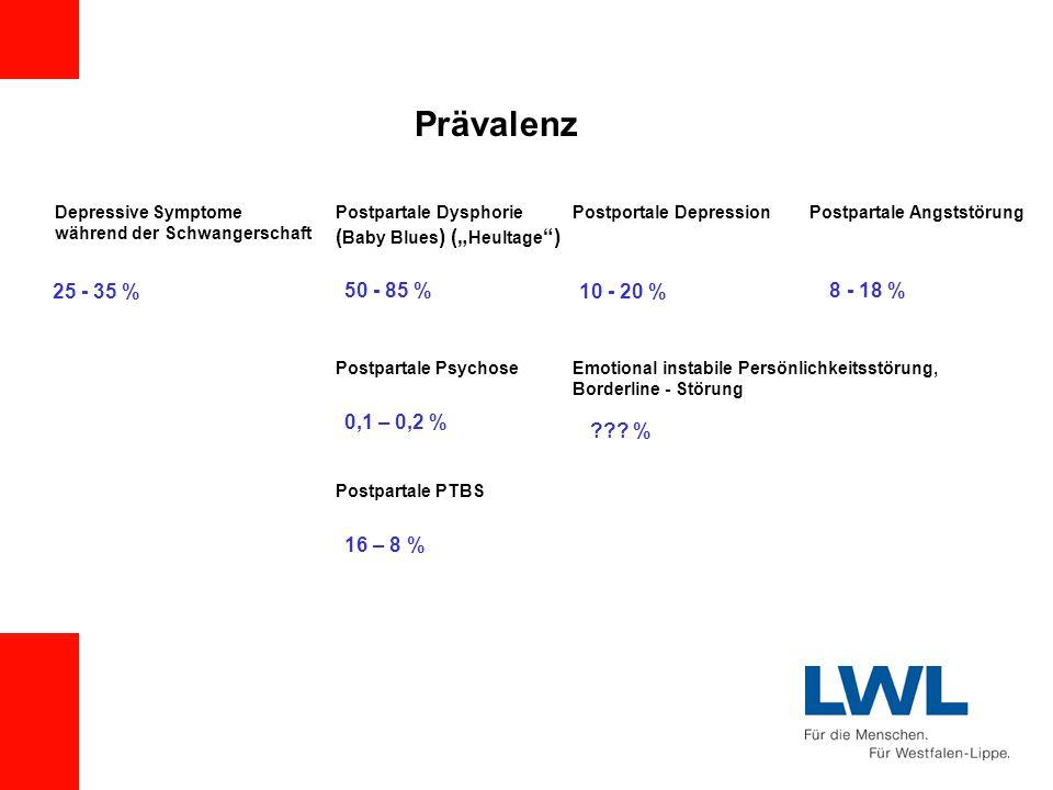 """Prävalenz Depressive Symptome während der Schwangerschaft Postpartale Dysphorie ( Baby Blues ) ("""" Heultage ) Postportale Depression Postpartale Angststörung 25 - 35 % 50 - 85 % 10 - 20 % 8 - 18 % Postpartale Psychose 0,1 – 0,2 % Emotional instabile Persönlichkeitsstörung, Borderline - Störung ??."""