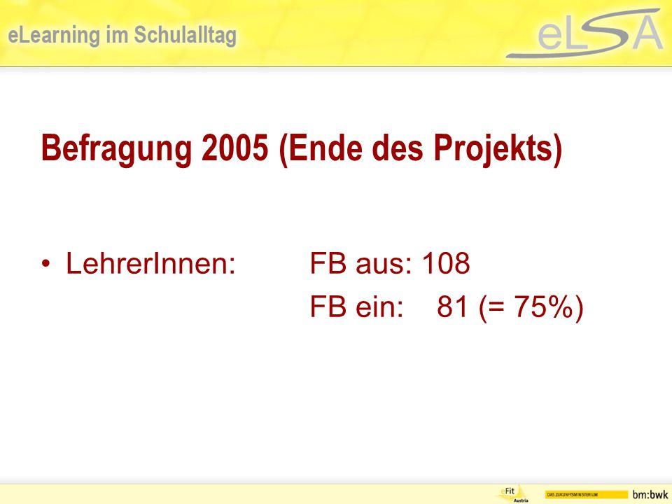 Befragung 2005 (Ende des Projekts) LehrerInnen:FB aus: 108 FB ein: 81 (= 75%)