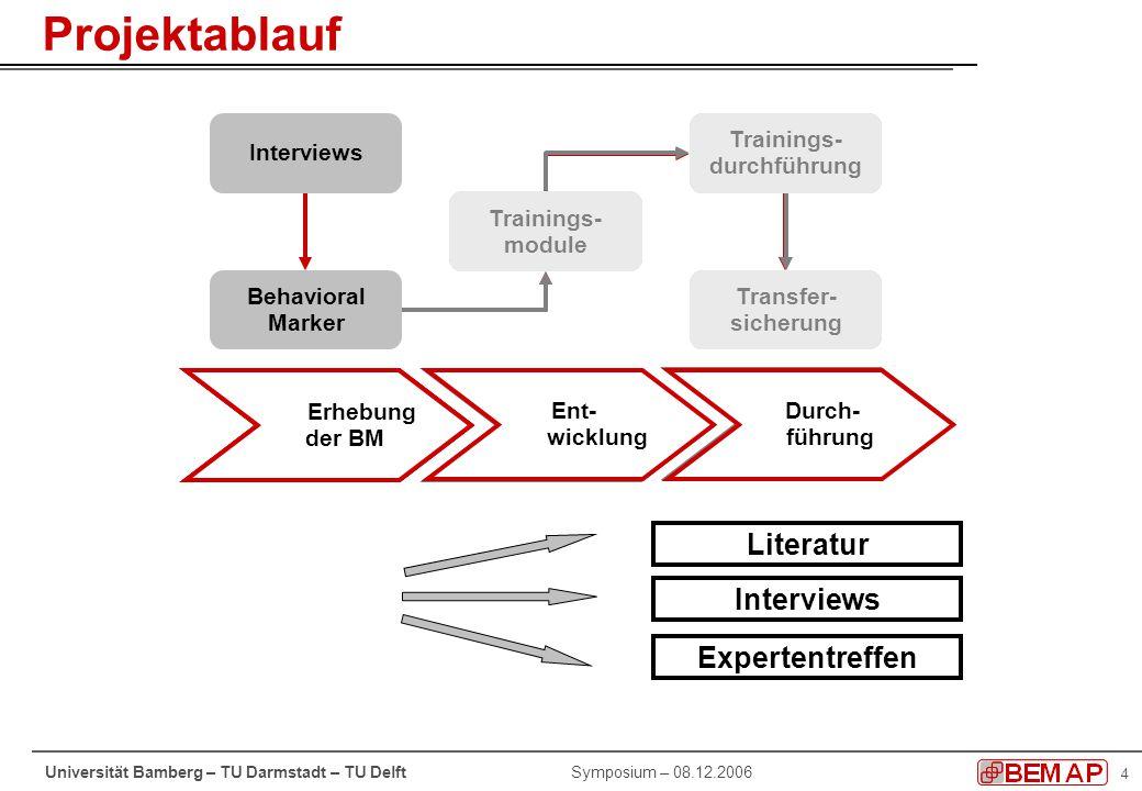 5 Symposium – 08.12.2006Universität Bamberg – TU Darmstadt – TU Delft Konzept Behavioral Marker (BM) pot.
