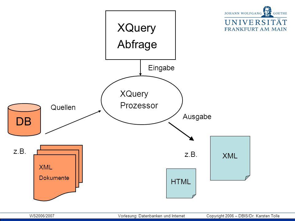 WS2006/2007 Vorlesung: Datenbanken und Internet Copyright 2006 – DBIS/Dr. Karsten Tolle XQuery Prozessor XQuery Abfrage DB XML Dokumente Quellen Einga