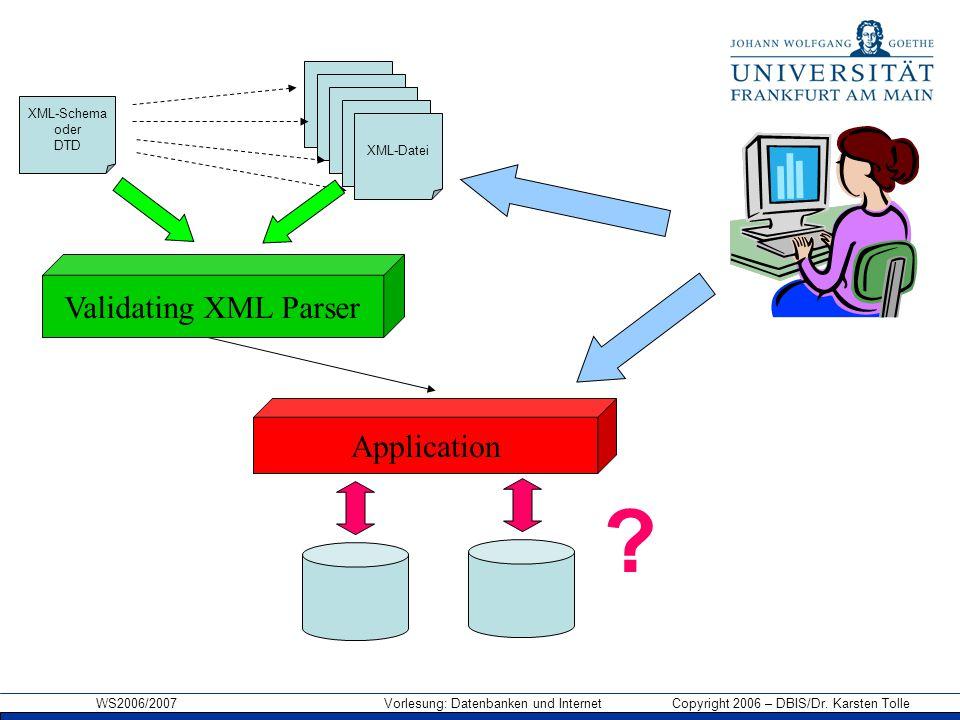 WS2006/2007 Vorlesung: Datenbanken und Internet Copyright 2006 – DBIS/Dr. Karsten Tolle Validating XML Parser Application XML-Datei XML-Schema oder DT