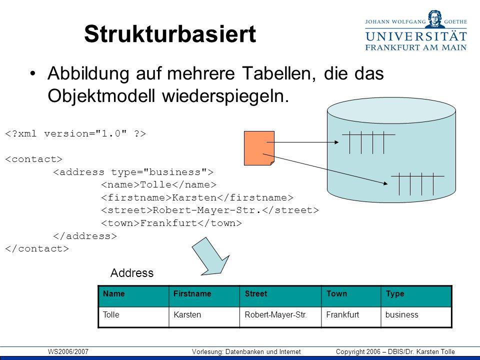 WS2006/2007 Vorlesung: Datenbanken und Internet Copyright 2006 – DBIS/Dr. Karsten Tolle Strukturbasiert Abbildung auf mehrere Tabellen, die das Objekt