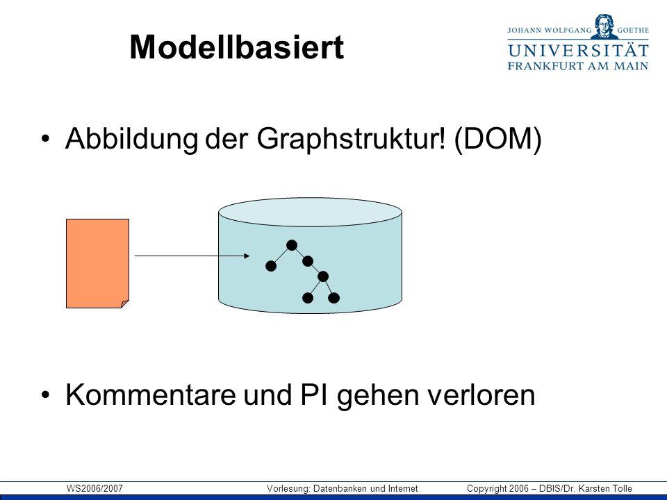 WS2006/2007 Vorlesung: Datenbanken und Internet Copyright 2006 – DBIS/Dr. Karsten Tolle Modellbasiert Abbildung der Graphstruktur! (DOM) Kommentare un