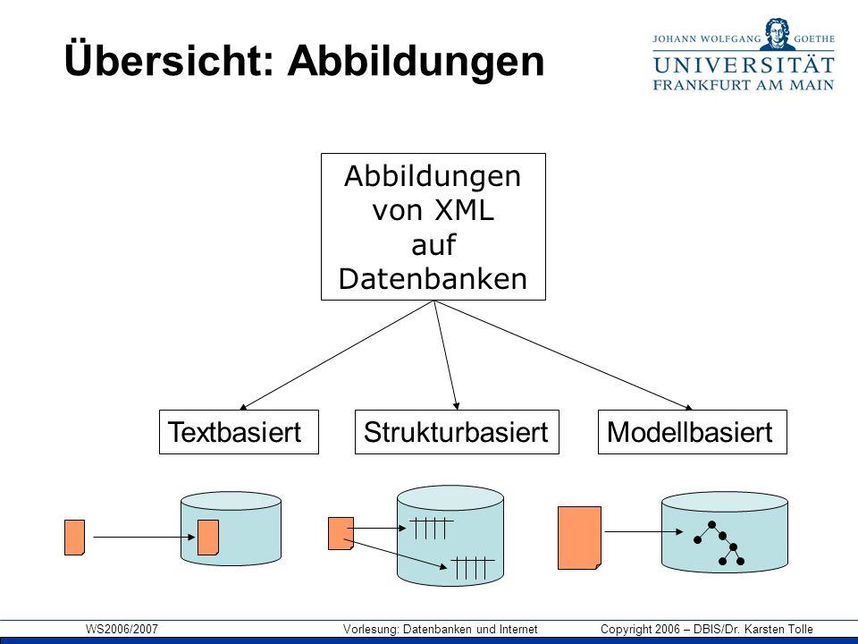 WS2006/2007 Vorlesung: Datenbanken und Internet Copyright 2006 – DBIS/Dr. Karsten Tolle Übersicht: Abbildungen Abbildungen von XML auf Datenbanken Tex