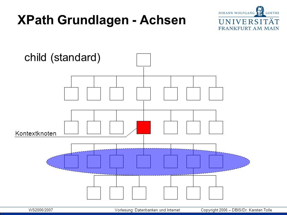 WS2006/2007 Vorlesung: Datenbanken und Internet Copyright 2006 – DBIS/Dr. Karsten Tolle XPath Grundlagen - Achsen Kontextknoten child (standard)