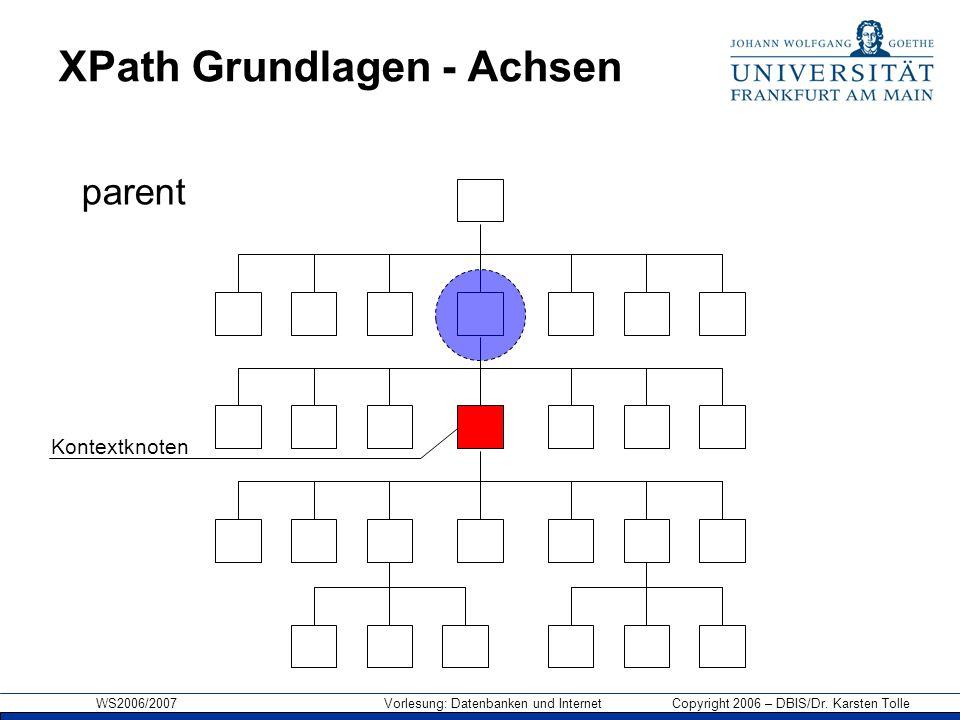 WS2006/2007 Vorlesung: Datenbanken und Internet Copyright 2006 – DBIS/Dr. Karsten Tolle XPath Grundlagen - Achsen Kontextknoten parent