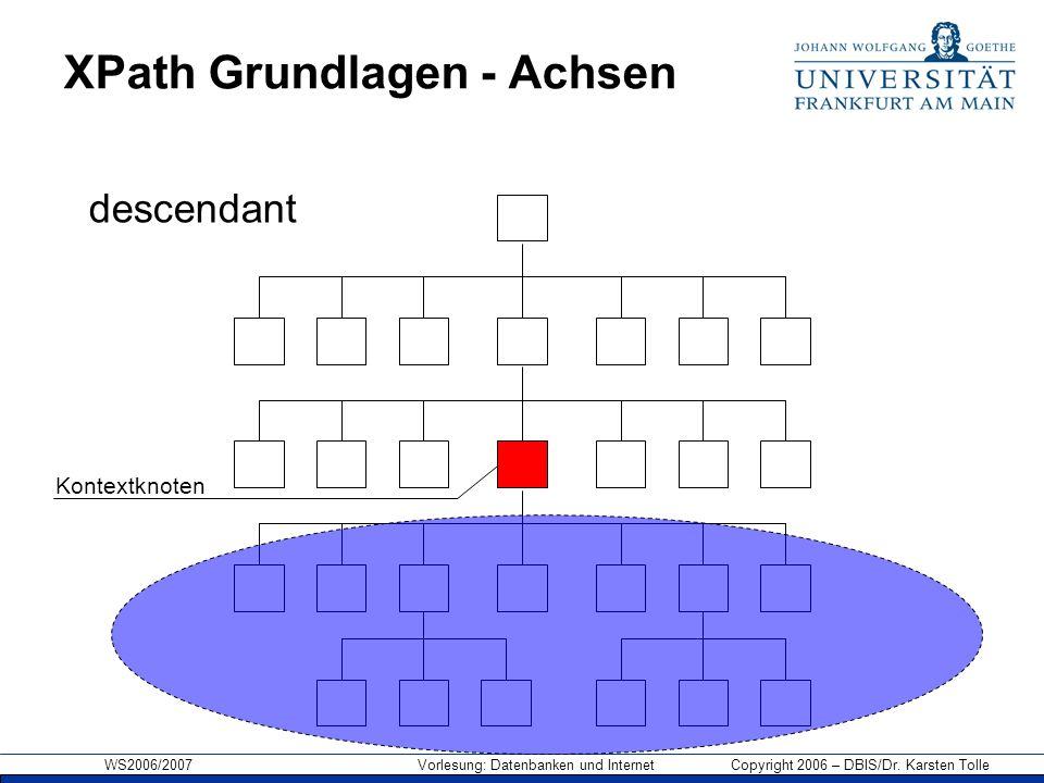WS2006/2007 Vorlesung: Datenbanken und Internet Copyright 2006 – DBIS/Dr. Karsten Tolle XPath Grundlagen - Achsen Kontextknoten descendant