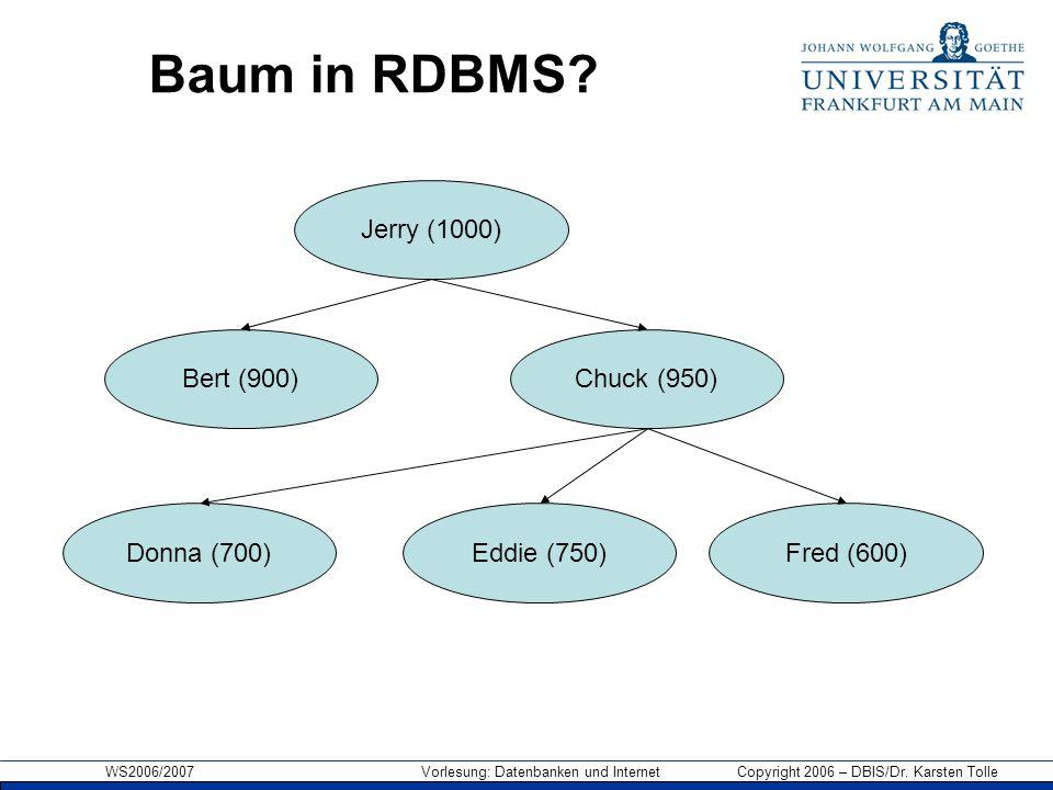 WS2006/2007 Vorlesung: Datenbanken und Internet Copyright 2006 – DBIS/Dr. Karsten Tolle Baum in RDBMS? Jerry (1000) Bert (900)Chuck (950) Donna (700)E