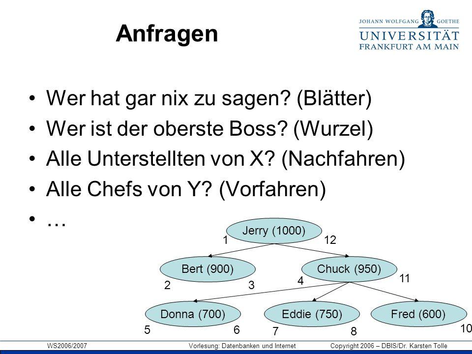 WS2006/2007 Vorlesung: Datenbanken und Internet Copyright 2006 – DBIS/Dr. Karsten Tolle Anfragen Wer hat gar nix zu sagen? (Blätter) Wer ist der obers