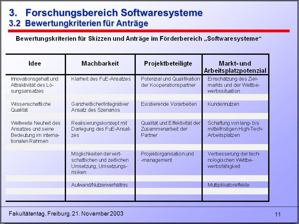 11 Fakultätentag, Freiburg, 21. November 2003 3. Forschungsbereich Softwaresysteme 3.2 Bewertungkriterien für Anträge