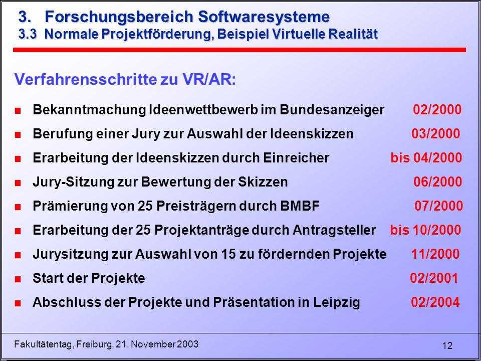 12 Fakultätentag, Freiburg, 21. November 2003 Verfahrensschritte zu VR/AR: n Bekanntmachung Ideenwettbewerb im Bundesanzeiger 02/2000 n Berufung einer