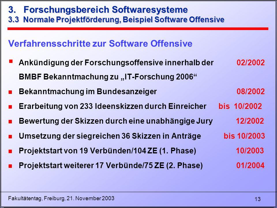 13 Fakultätentag, Freiburg, 21. November 2003 Verfahrensschritte zur Software Offensive  Ankündigung der Forschungsoffensive innerhalb der 02/2002 BM